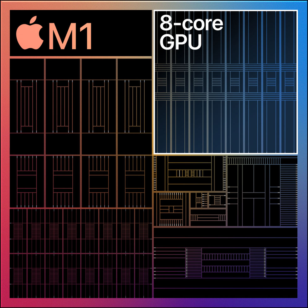 Graphical breakout of the M1 with the 8-core GPU highlighted.
